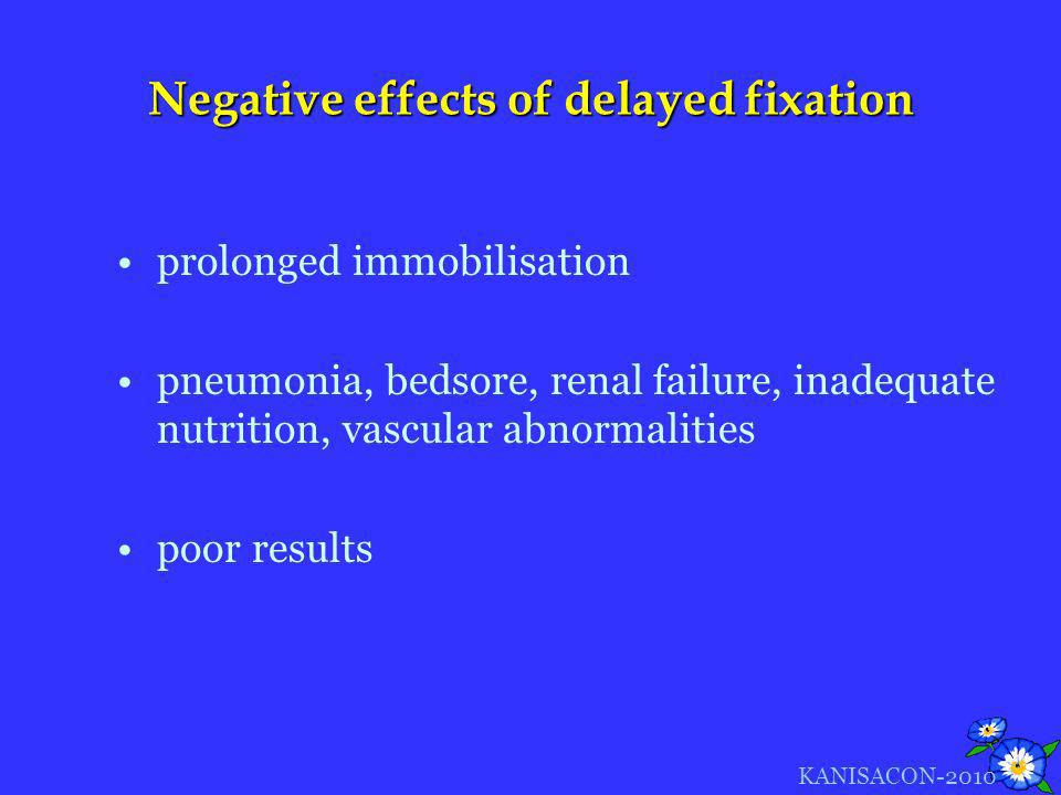 Negative effects of delayed fixation