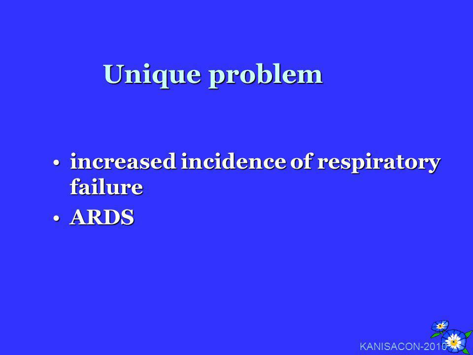 Unique problem increased incidence of respiratory failure ARDS
