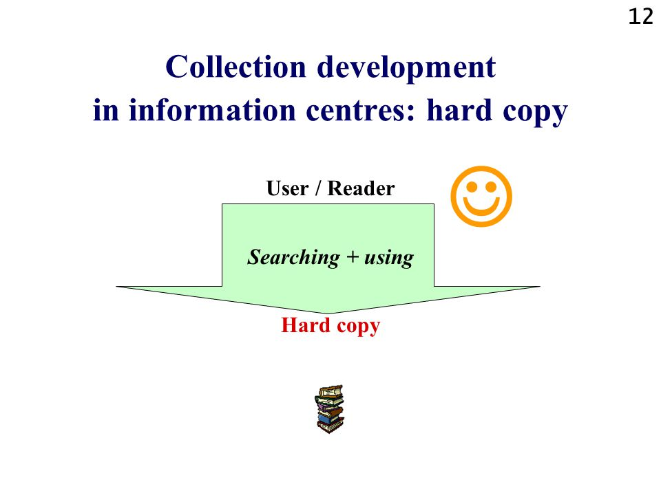Collection development in information centres: hard copy