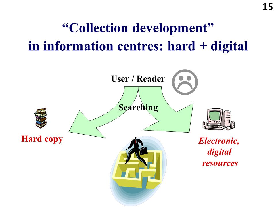 Collection development in information centres: hard + digital
