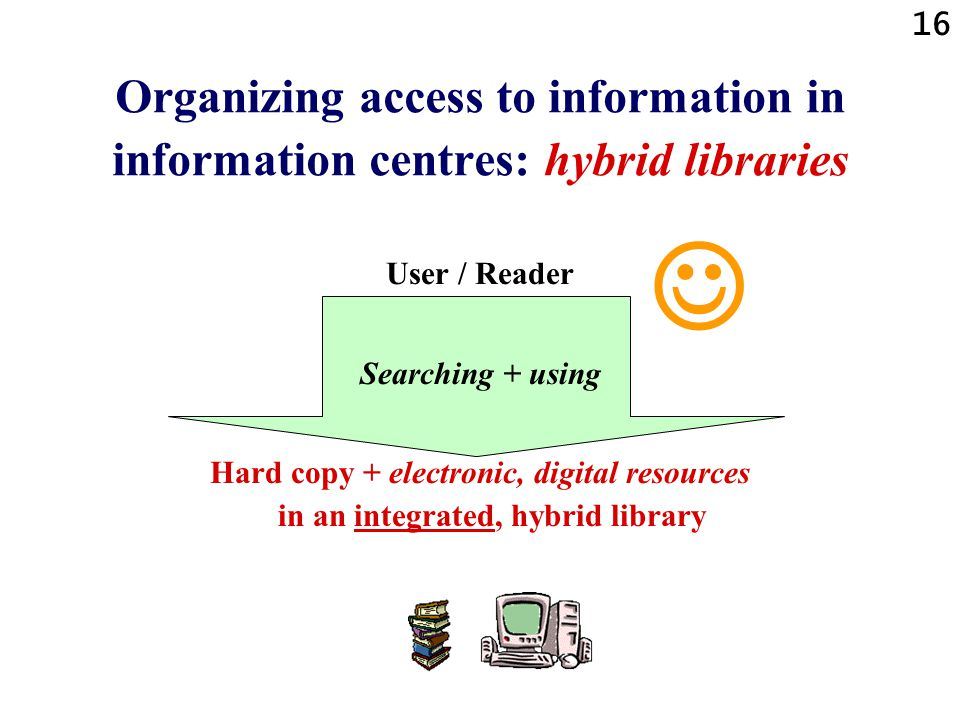 Organizing access to information in information centres: hybrid libraries