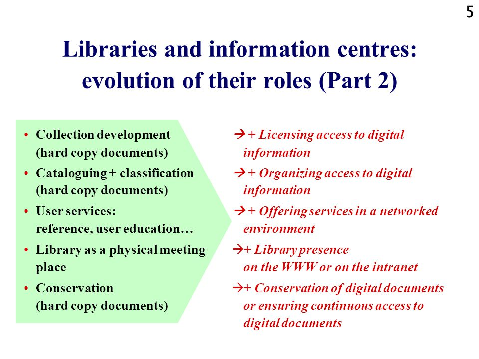 Libraries and information centres: evolution of their roles (Part 2)