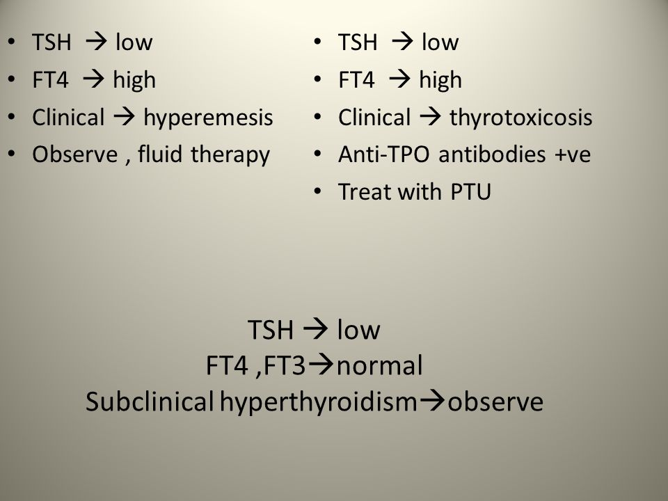 TSH  low FT4 ,FT3normal Subclinical hyperthyroidismobserve