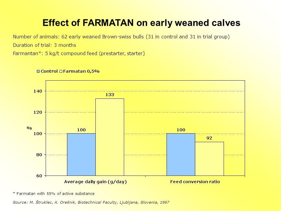 Effect of FARMATAN on early weaned calves