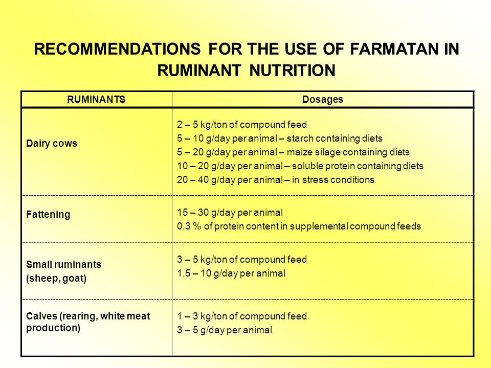 RECOMMENDATIONS FOR THE USE OF FARMATAN IN RUMINANT NUTRITION