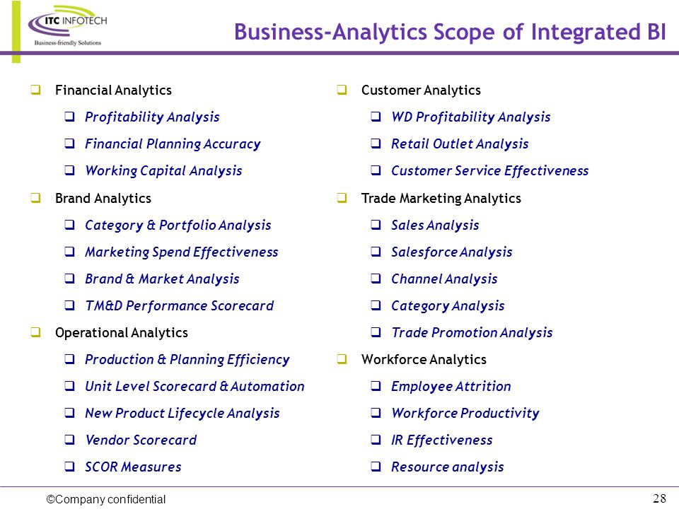 Business-Analytics Scope of Integrated BI