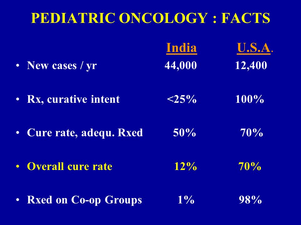 PEDIATRIC ONCOLOGY : FACTS