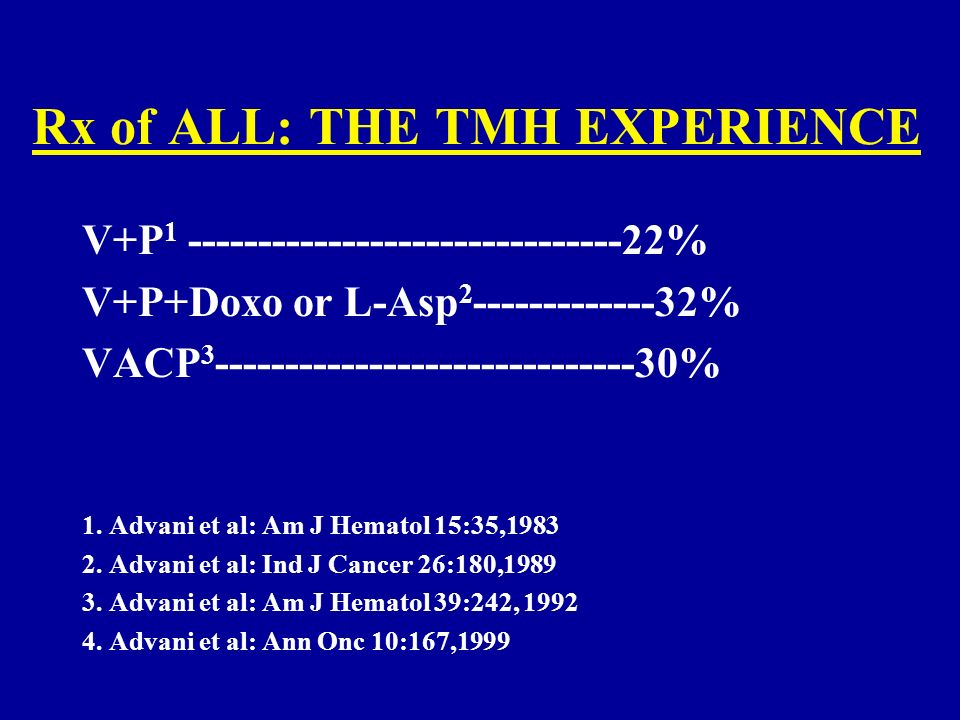 Rx of ALL: THE TMH EXPERIENCE
