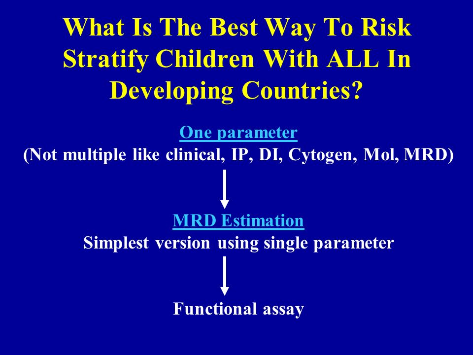 What Is The Best Way To Risk Stratify Children With ALL In Developing Countries