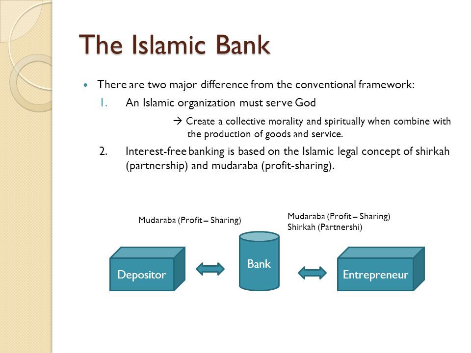 The Islamic Bank There are two major difference from the conventional framework: An Islamic organization must serve God.