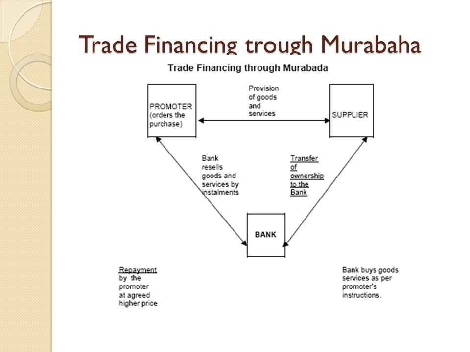 Trade Financing trough Murabaha