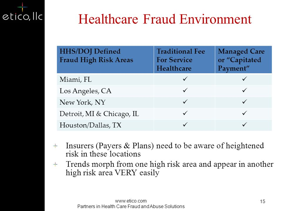 Healthcare Fraud Environment