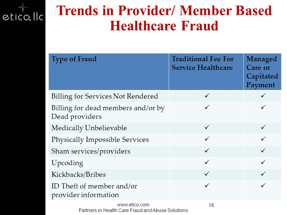 Trends in Provider/ Member Based Healthcare Fraud