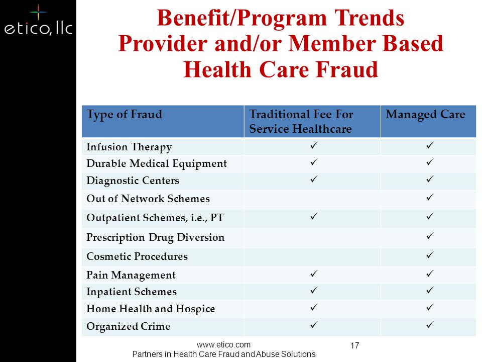 Benefit/Program Trends Provider and/or Member Based Health Care Fraud