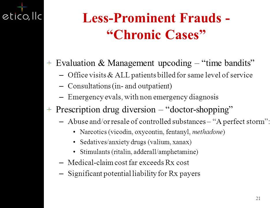 Less-Prominent Frauds - Chronic Cases