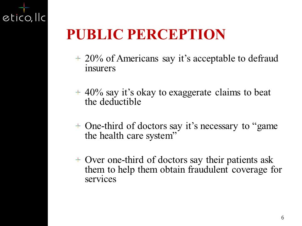 PUBLIC PERCEPTION 20% of Americans say it's acceptable to defraud insurers. 40% say it's okay to exaggerate claims to beat the deductible.
