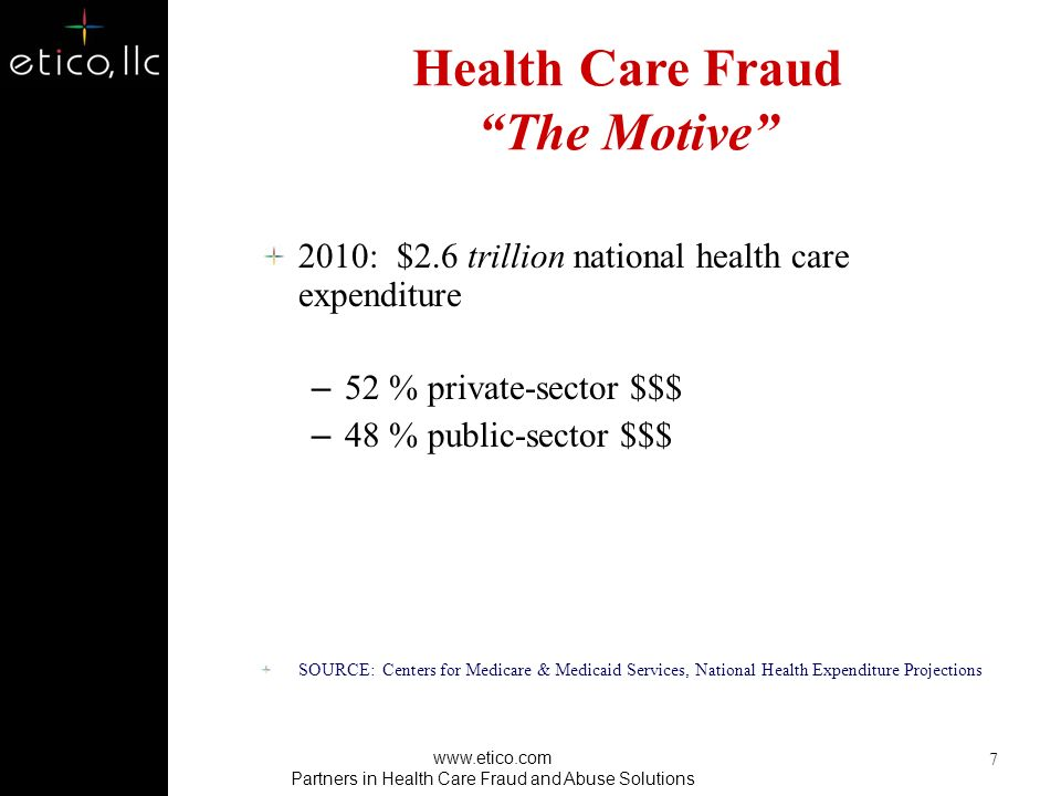 Health Care Fraud The Motive