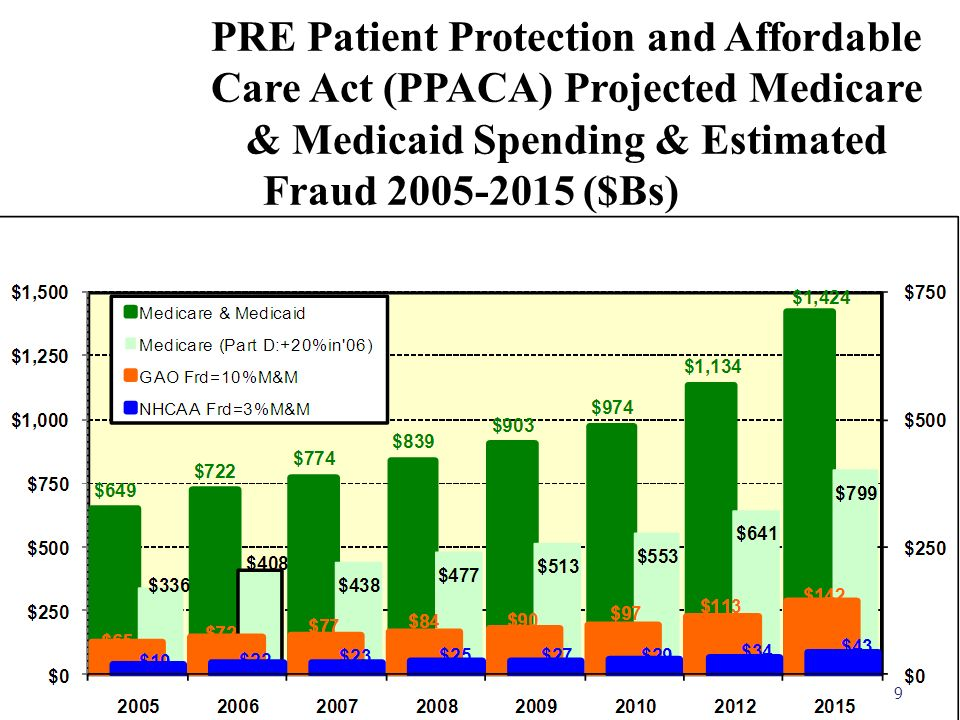 PRE Patient Protection and Affordable