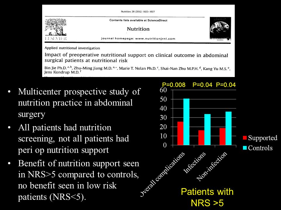 P=0.008 P=0.04. P=0.04. Multicenter prospective study of nutrition practice in abdominal surgery.