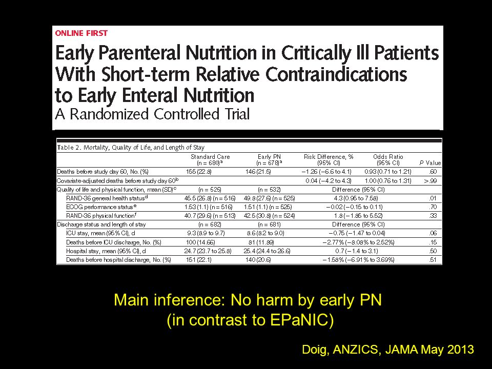 Main inference: No harm by early PN (in contrast to EPaNIC)