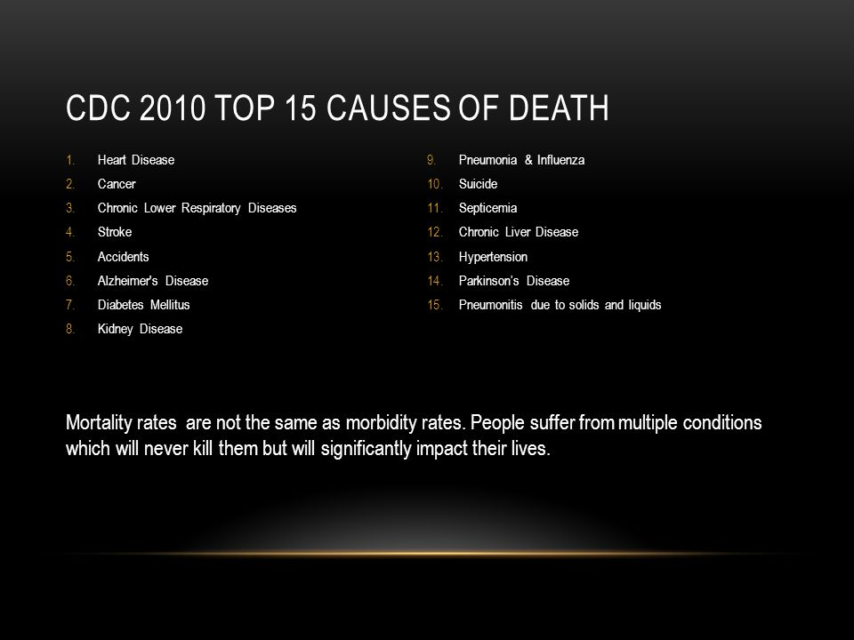 CDC 2010 top 15 causes of death Heart Disease. Pneumonia & Influenza. Cancer. Suicide. Chronic Lower Respiratory Diseases.