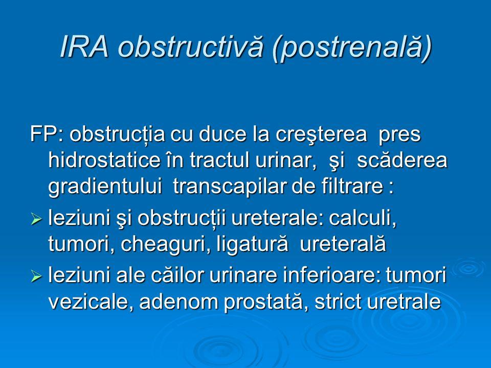 IRA obstructivă (postrenală)