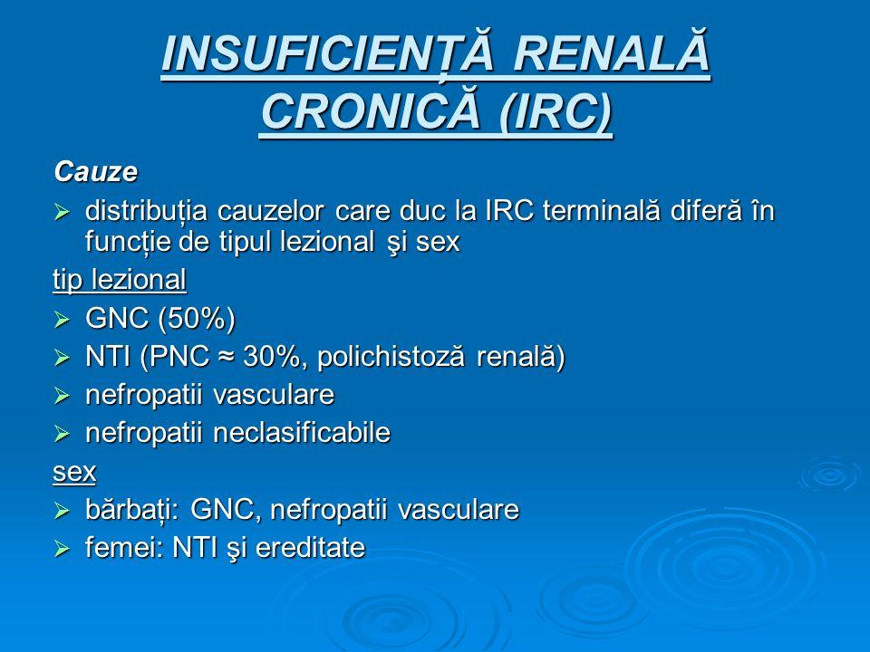 INSUFICIENŢĂ RENALĂ CRONICĂ (IRC)
