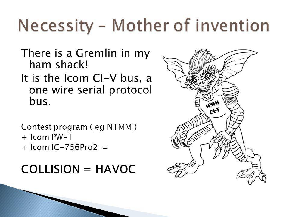 Necessity – Mother of invention