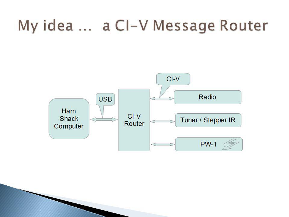 My idea … a CI-V Message Router