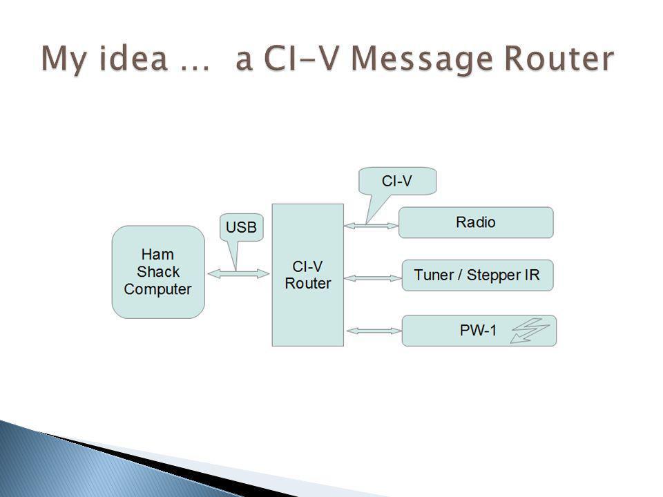 My idea … a CI-V Message Router