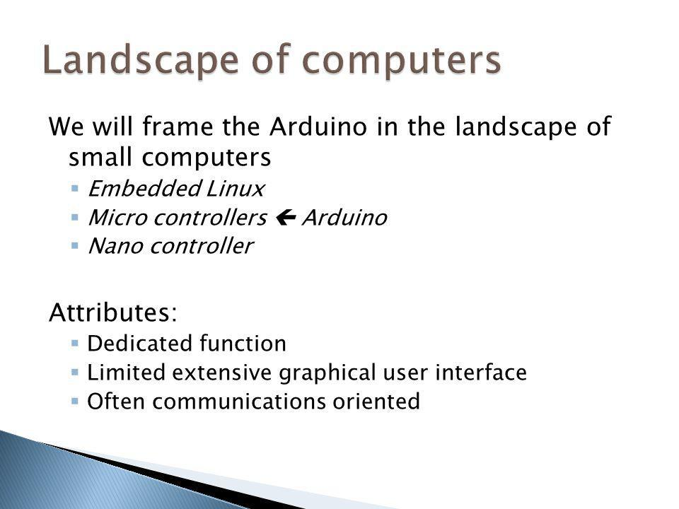 Landscape of computers