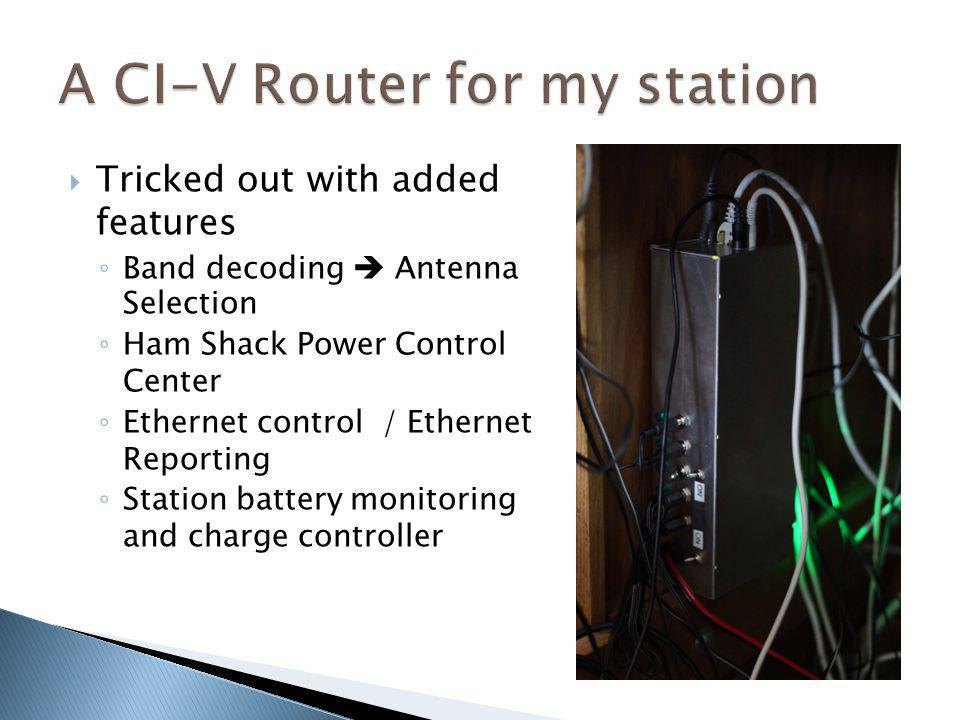 A CI-V Router for my station