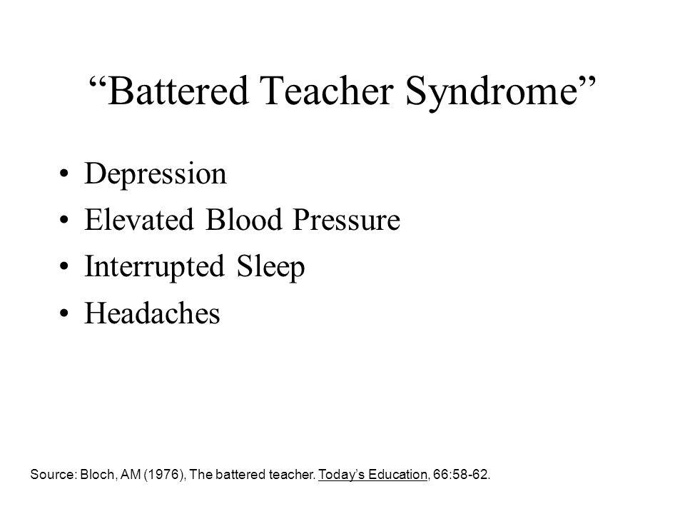 Battered Teacher Syndrome