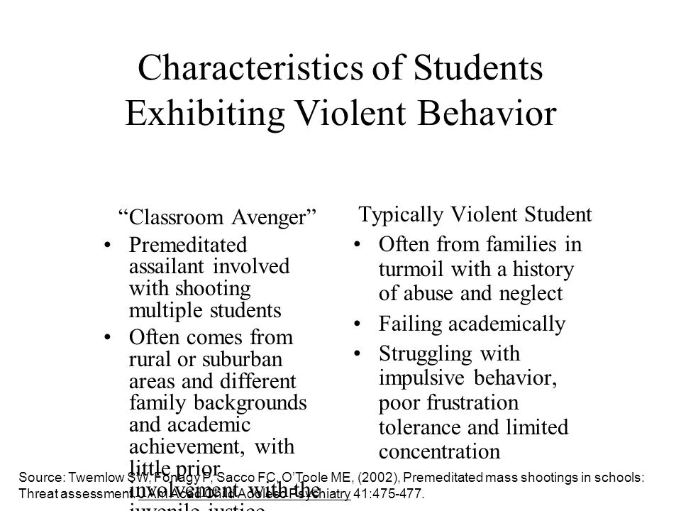 Characteristics of Students Exhibiting Violent Behavior