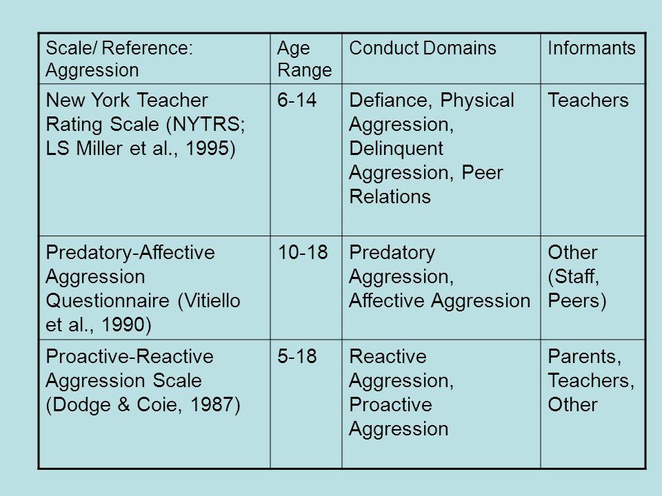 New York Teacher Rating Scale (NYTRS; LS Miller et al., 1995) 6-14