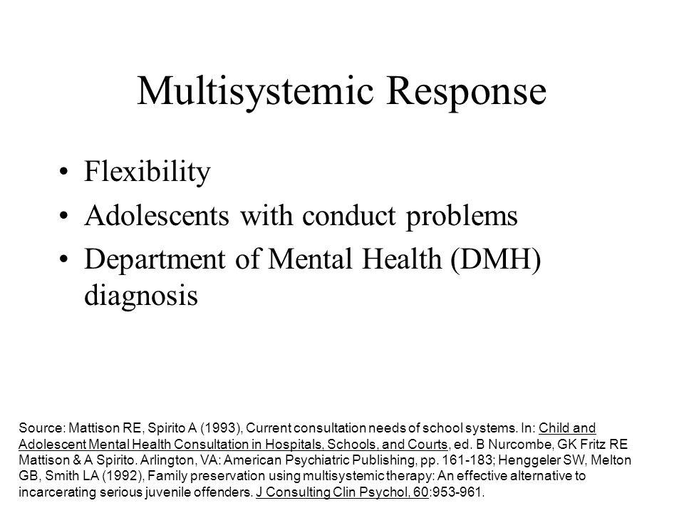Multisystemic Response