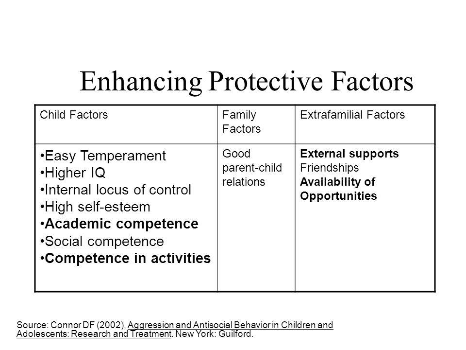 Enhancing Protective Factors