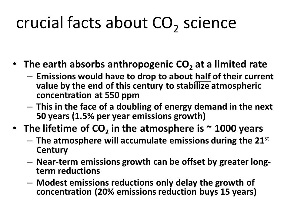 crucial facts about CO2 science