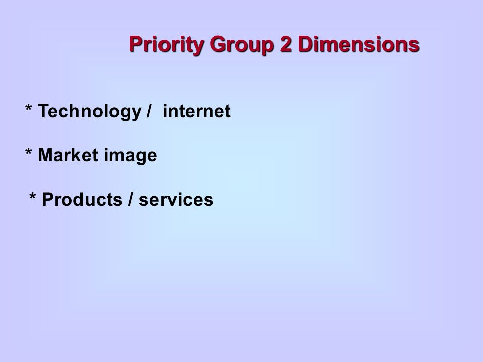 Priority Group 2 Dimensions