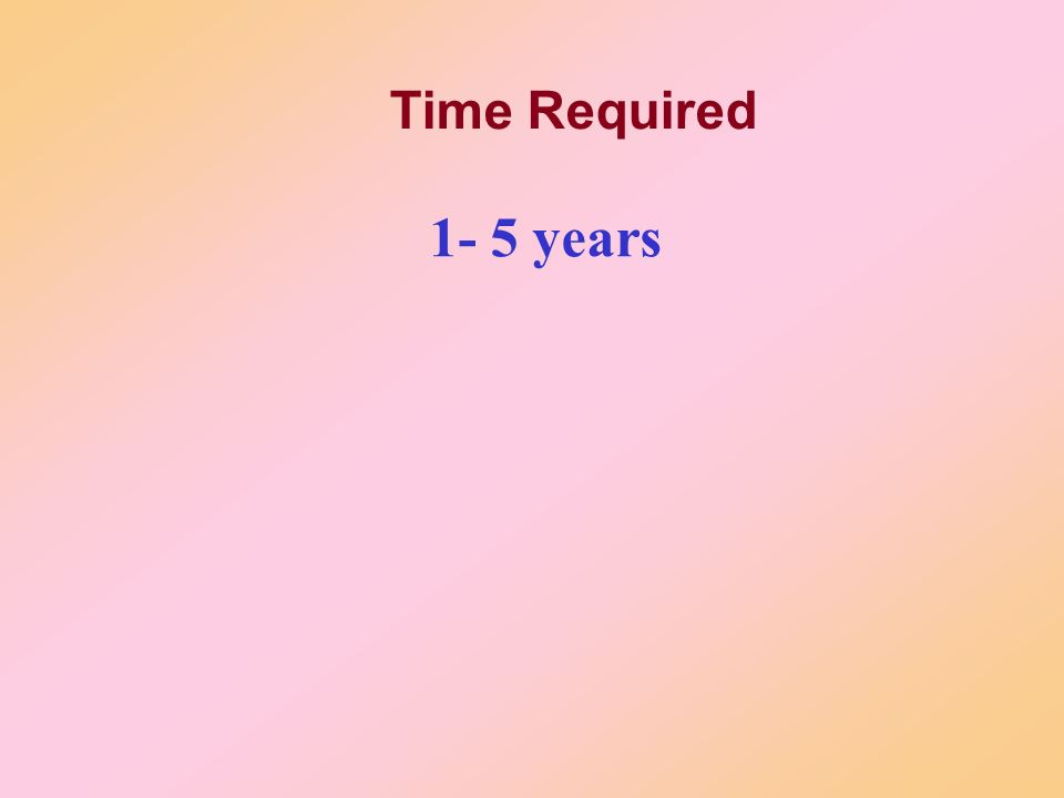 Time Required 1- 5 years
