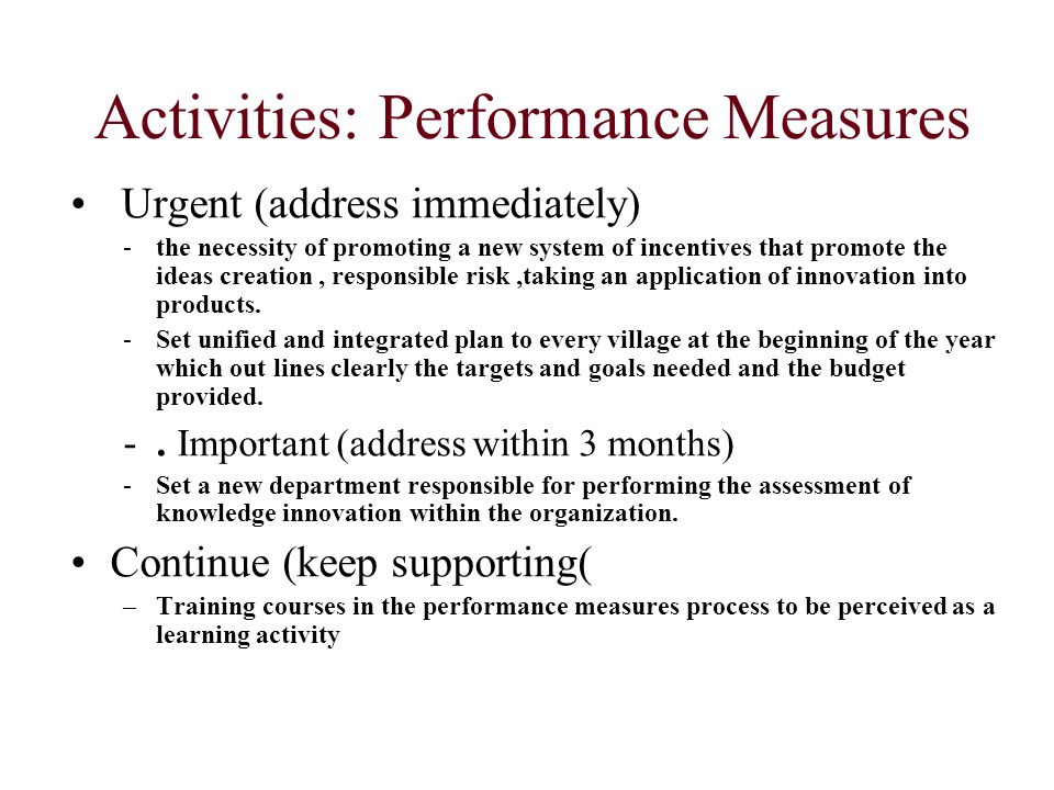 Activities: Performance Measures