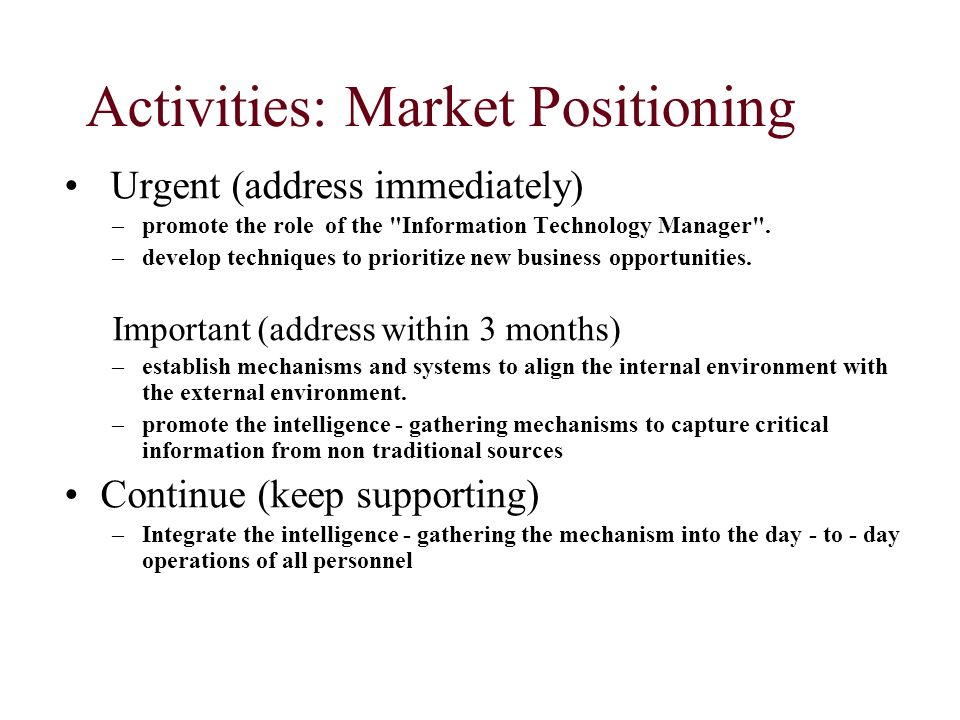 Activities: Market Positioning