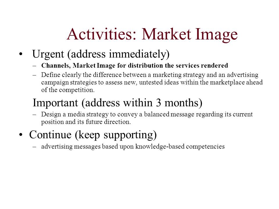Activities: Market Image