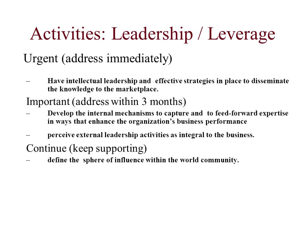 Activities: Leadership / Leverage