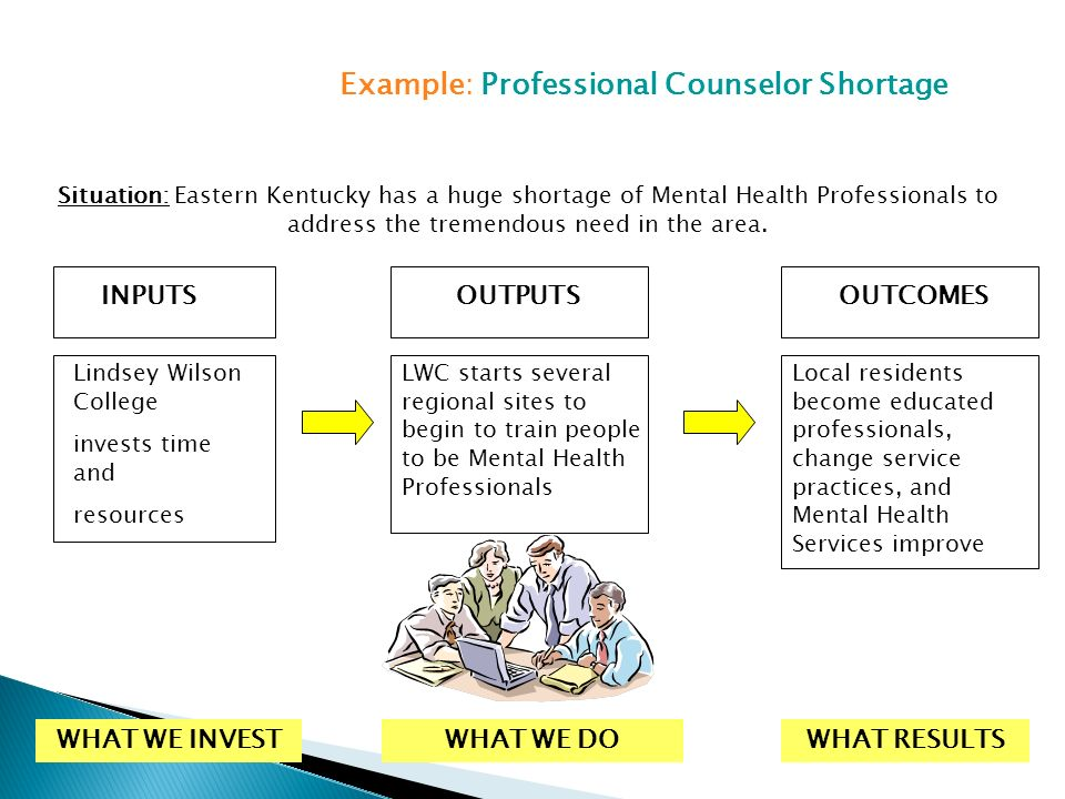 Example: Professional Counselor Shortage