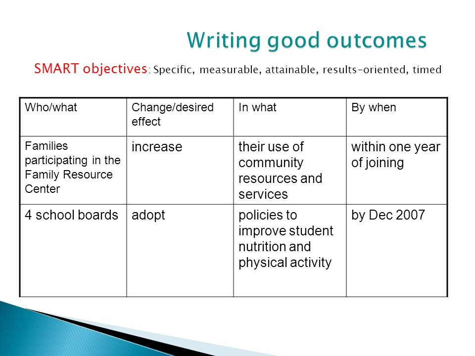 Writing good outcomesSMART objectives: Specific, measurable, attainable, results-oriented, timed. Who/what.