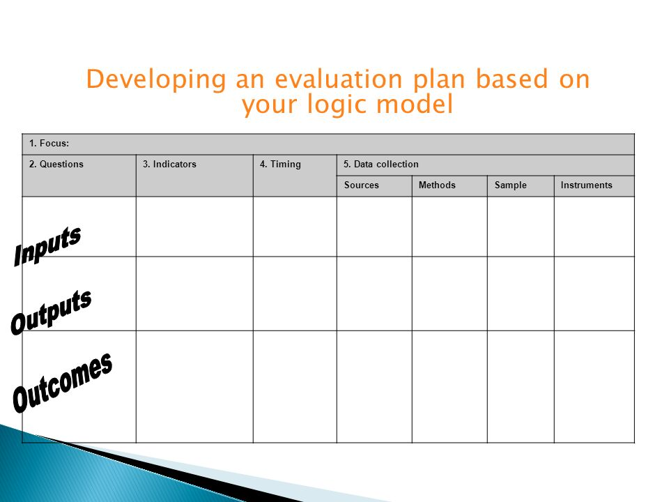 Developing an evaluation plan based on your logic model