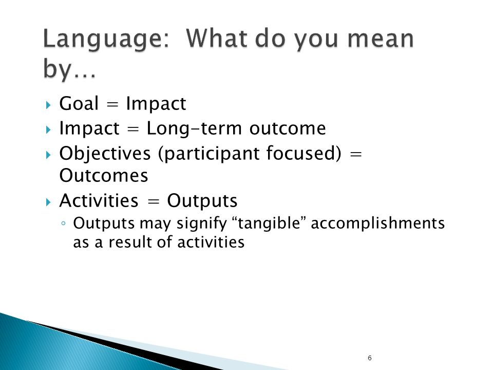 Language: What do you mean by…