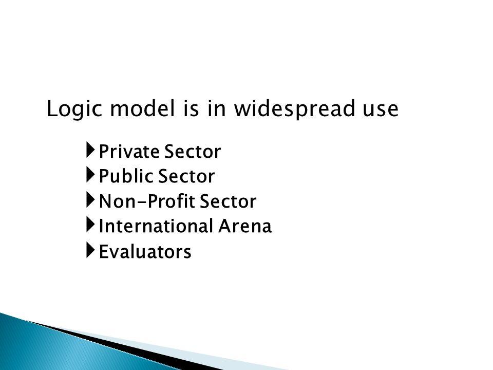 Logic model is in widespread use