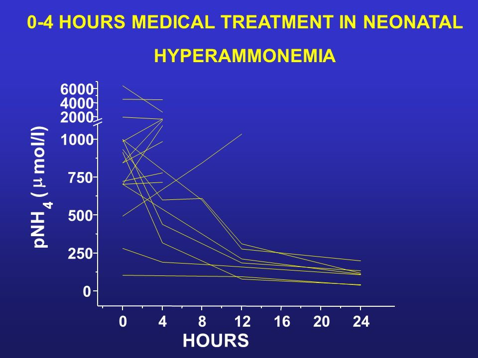 0-4 HOURS MEDICAL TREATMENT IN NEONATAL